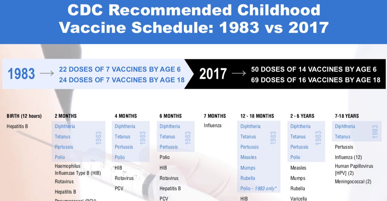 How to Detox Children from Vaccines - Naturally Made Mom